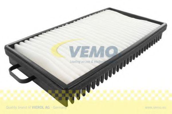 Фільтр салонa (для авто без кондиціонера) BMW 5 (E34) 88-96 VEMO V20301004