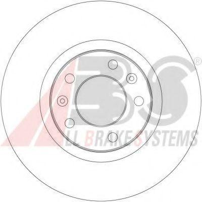 Гальмiвнi диски ABS 17363