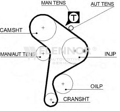 Ремень ГРМ (137х25.4) VW Golf, Passat, Audi 80, A4,A6 1.9D 89- GATES арт. 4112V