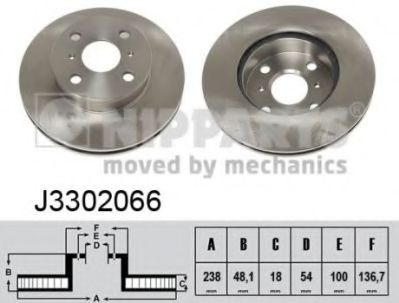 Тормозной диск NIPPARTS J3302066