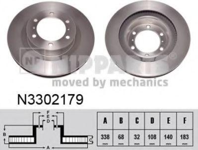 Гальмiвний диск NIPPARTS N3302179