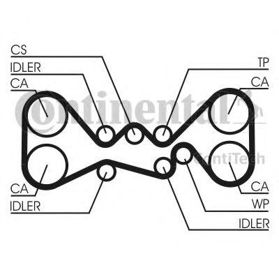 Фото - Роликовий модуль натягувача ременя (ролик, ремінь) CONTITECH - CT1058K2