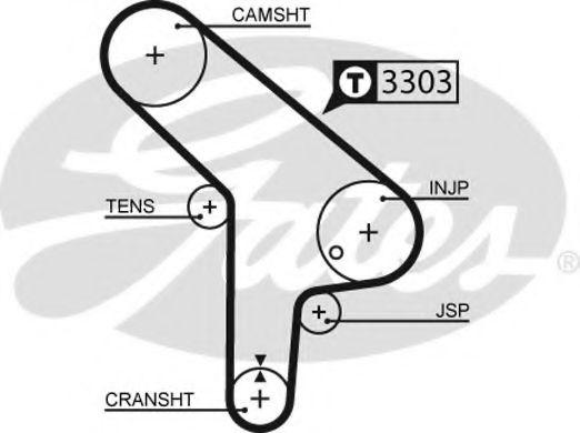 Ремінь зубчастий (довж. 60-150) GATES арт. 5078