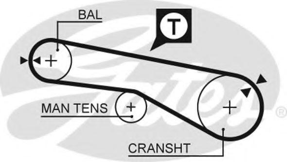 Ремень ГРМ GATES 5257XS