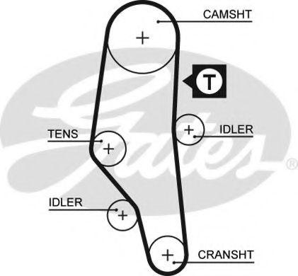 Ремінь зубч. ГРМ BMW 3(E30,e36) 5(E34) 1.6, 1.8 (вир-во Gates) GATES арт. 5302XS