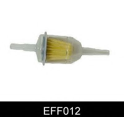 Топливный фильтр  арт. EFF012