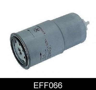 Топливный фильтр BOSCH арт. EFF066