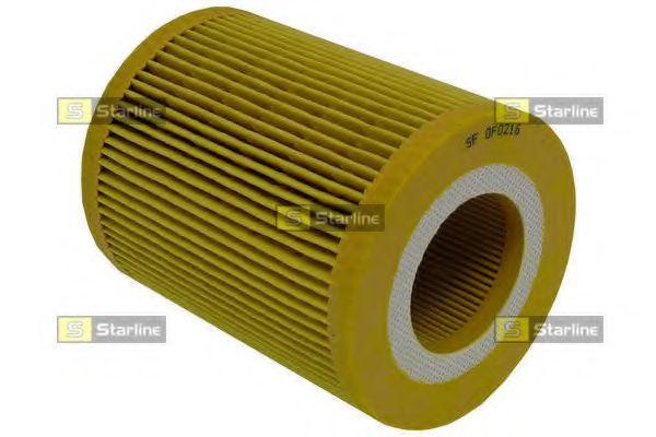 Масляный фильтр  арт. SFOF0216