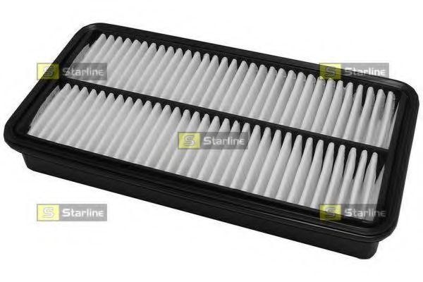 Фильтры воздуха салона автомобиля Повітряний фільтр  арт. SFVF2381